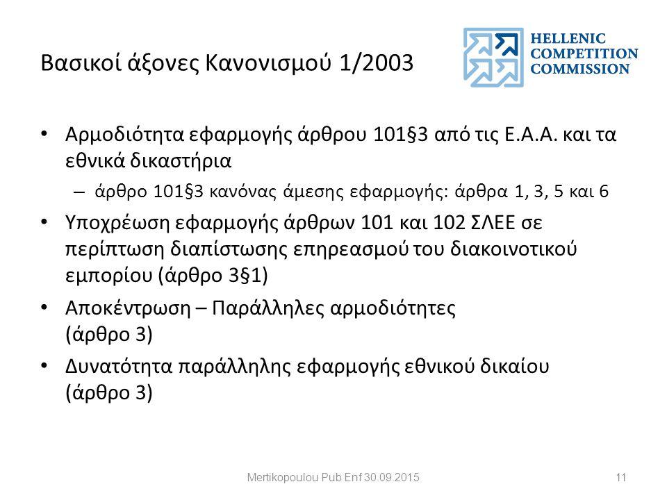 Βασικοί άξονες Κανονισμού 1/2003 Αρμοδιότητα εφαρμογής άρθρου 101§3 από τις Ε.Α.Α.