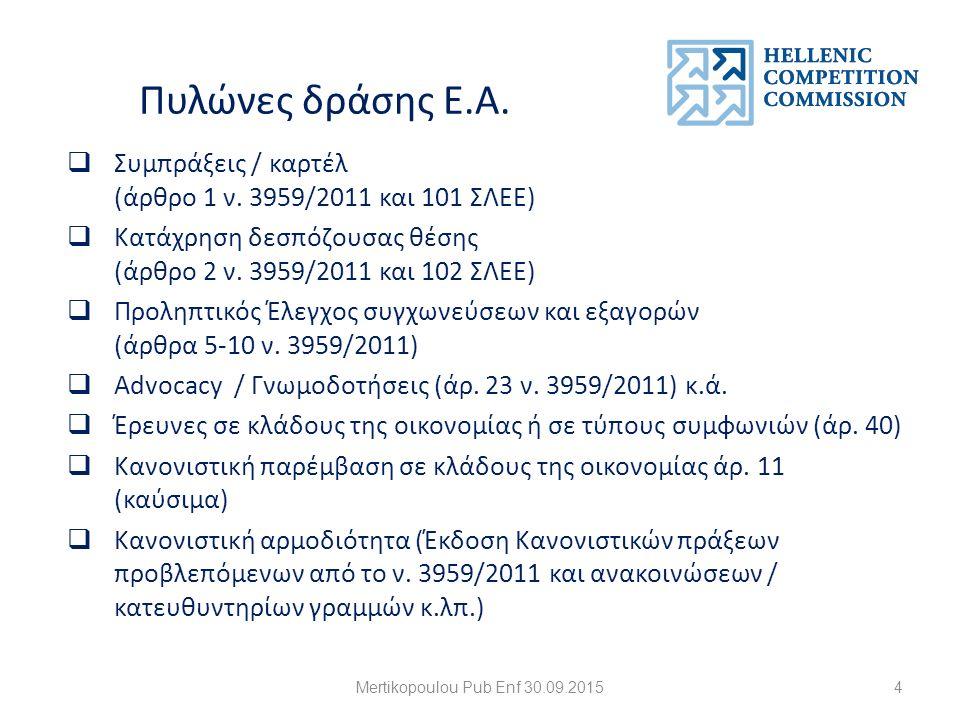 Πυλώνες δράσης Ε.Α.  Συμπράξεις / καρτέλ (άρθρο 1 ν.