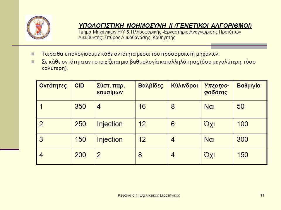 ΥΠΟΛΟΓΙΣΤΙΚΗ ΝΟΗΜΟΣΥΝΗ ΙΙ (ΓΕΝΕΤΙΚΟΙ ΑΛΓΟΡΙΘΜΟΙ) Τμήμα Μηχανικών Η/Υ & Πληροφορικής -Εργαστήριο Αναγνώρισης Προτύπων Διευθυντής: Σπύρος Λυκοθανάσης, Καθηγητής Κεφάλαιο 1: Εξελικτικές Στρατηγικές11 Τώρα θα υπολογίσουμε κάθε οντότητα μέσω του προσομοιωτή μηχανών.