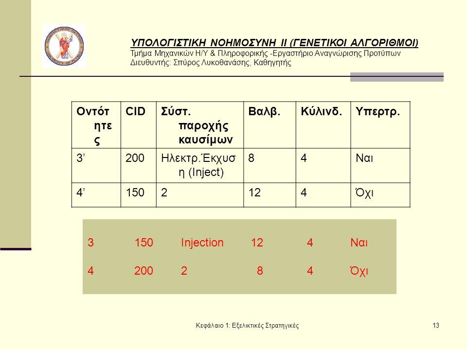 ΥΠΟΛΟΓΙΣΤΙΚΗ ΝΟΗΜΟΣΥΝΗ ΙΙ (ΓΕΝΕΤΙΚΟΙ ΑΛΓΟΡΙΘΜΟΙ) Τμήμα Μηχανικών Η/Υ & Πληροφορικής -Εργαστήριο Αναγνώρισης Προτύπων Διευθυντής: Σπύρος Λυκοθανάσης, Καθηγητής Κεφάλαιο 1: Εξελικτικές Στρατηγικές13 Οντότ ητε ς CIDΣύστ.