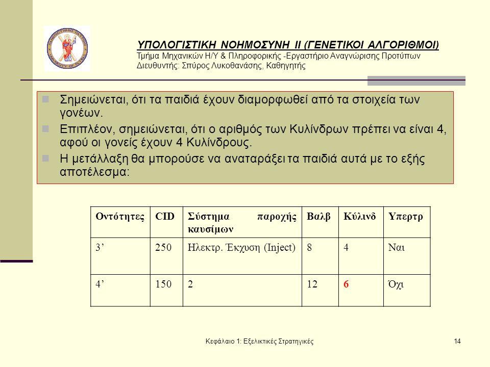 ΥΠΟΛΟΓΙΣΤΙΚΗ ΝΟΗΜΟΣΥΝΗ ΙΙ (ΓΕΝΕΤΙΚΟΙ ΑΛΓΟΡΙΘΜΟΙ) Τμήμα Μηχανικών Η/Υ & Πληροφορικής -Εργαστήριο Αναγνώρισης Προτύπων Διευθυντής: Σπύρος Λυκοθανάσης, Καθηγητής Κεφάλαιο 1: Εξελικτικές Στρατηγικές14 Σημειώνεται, ότι τα παιδιά έχουν διαμορφωθεί από τα στοιχεία των γονέων.