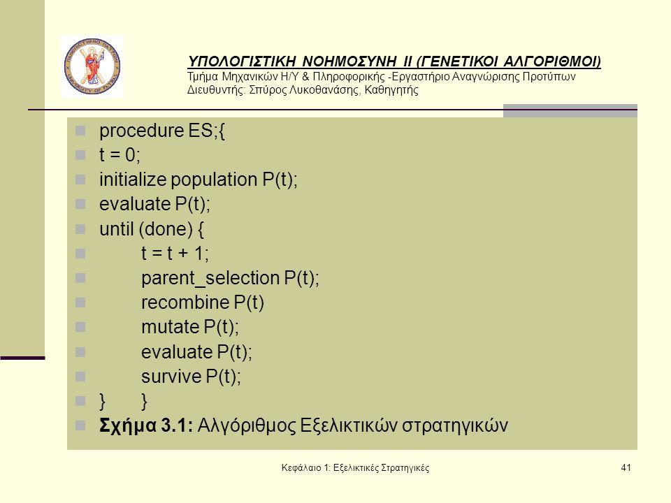 ΥΠΟΛΟΓΙΣΤΙΚΗ ΝΟΗΜΟΣΥΝΗ ΙΙ (ΓΕΝΕΤΙΚΟΙ ΑΛΓΟΡΙΘΜΟΙ) Τμήμα Μηχανικών Η/Υ & Πληροφορικής -Εργαστήριο Αναγνώρισης Προτύπων Διευθυντής: Σπύρος Λυκοθανάσης, Καθηγητής Κεφάλαιο 1: Εξελικτικές Στρατηγικές41 procedure ES;{ t = 0; initialize population P(t); evaluate P(t); until (done) { t = t + 1; parent_selection P(t); recombine P(t) mutate P(t); evaluate P(t); survive P(t); }} Σχήμα 3.1: Αλγόριθμος Εξελικτικών στρατηγικών