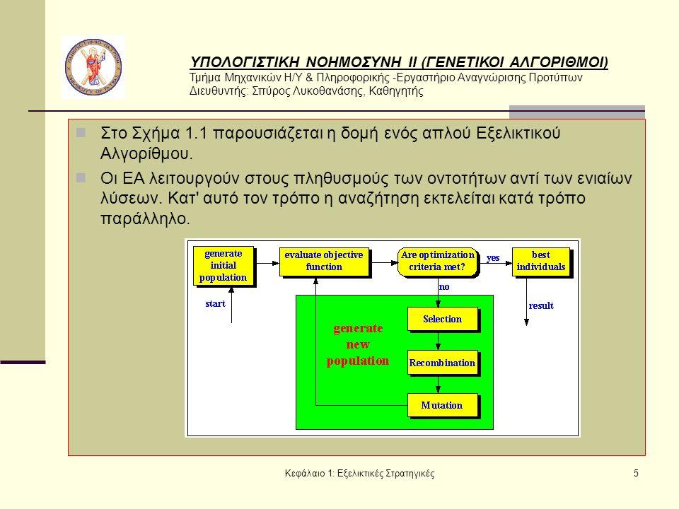 ΥΠΟΛΟΓΙΣΤΙΚΗ ΝΟΗΜΟΣΥΝΗ ΙΙ (ΓΕΝΕΤΙΚΟΙ ΑΛΓΟΡΙΘΜΟΙ) Τμήμα Μηχανικών Η/Υ & Πληροφορικής -Εργαστήριο Αναγνώρισης Προτύπων Διευθυντής: Σπύρος Λυκοθανάσης, Καθηγητής Κεφάλαιο 1: Εξελικτικές Στρατηγικές36 Οι κλασσικές μέθοδοι της βαθμωτής κατάβασης, της ντετερμινιστικής ανάβασης λόφου και της εντελώς τυχαίας αναζήτησης (με απολύτως καμία κληρονομικότητα) έχουν γενικά χαμηλή απόδοση όταν εφαρμόζονται σε μη γραμμικά προβλήματα βελτιστοποίησης Ο Holland (1975), κάτω από τον όρο γενετικοί αλγόριθμοι, περιέγραψε μία διαδικασία η οποία είχε τη δυνατότητα να εξελίσσει στρατηγικές, είτε υπό τη μορφή κωδικοποιημένων συμβολοσειρών είτε υπό τη μορφή βάσεων κανόνων συμπεριφοράς οι οποίες καλούνταν συστήματα ταξινόμησης.