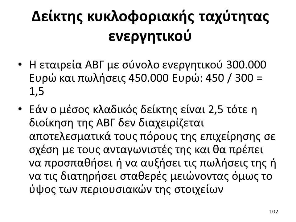Δείκτης κυκλοφοριακής ταχύτητας ενεργητικού Η εταιρεία ΑΒΓ με σύνολο ενεργητικού 300.000 Ευρώ και πωλήσεις 450.000 Ευρώ: 450 / 300 = 1,5 Εάν ο μέσος κλαδικός δείκτης είναι 2,5 τότε η διοίκηση της ΑΒΓ δεν διαχειρίζεται αποτελεσματικά τους πόρους της επιχείρησης σε σχέση με τους ανταγωνιστές της και θα πρέπει να προσπαθήσει ή να αυξήσει τις πωλήσεις της ή να τις διατηρήσει σταθερές μειώνοντας όμως το ύψος των περιουσιακών της στοιχείων 102