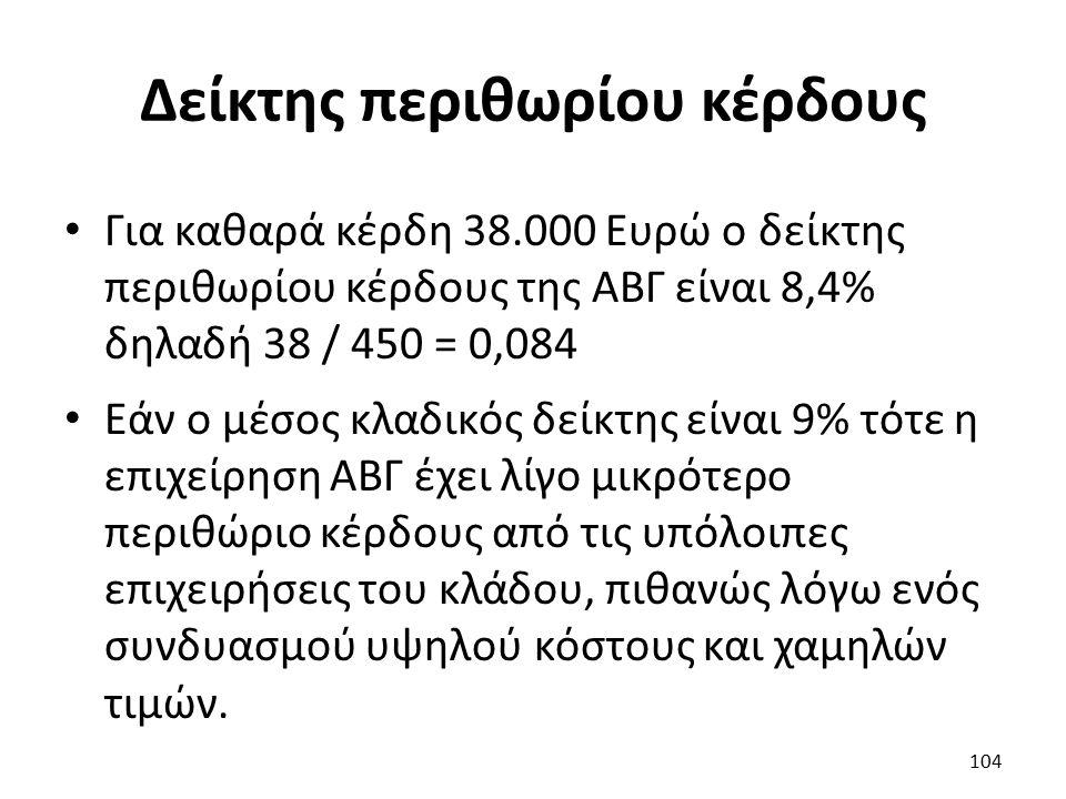 Δείκτης περιθωρίου κέρδους Για καθαρά κέρδη 38.000 Ευρώ ο δείκτης περιθωρίου κέρδους της ΑΒΓ είναι 8,4% δηλαδή 38 / 450 = 0,084 Εάν ο μέσος κλαδικός δείκτης είναι 9% τότε η επιχείρηση ΑΒΓ έχει λίγο μικρότερο περιθώριο κέρδους από τις υπόλοιπες επιχειρήσεις του κλάδου, πιθανώς λόγω ενός συνδυασμού υψηλού κόστους και χαμηλών τιμών.