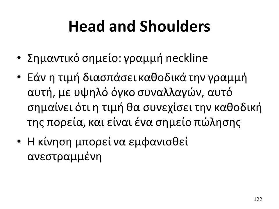 Head and Shoulders Σημαντικό σημείο: γραμμή neckline Εάν η τιμή διασπάσει καθοδικά την γραμμή αυτή, με υψηλό όγκο συναλλαγών, αυτό σημαίνει ότι η τιμή θα συνεχίσει την καθοδική της πορεία, και είναι ένα σημείο πώλησης Η κίνηση μπορεί να εμφανισθεί ανεστραμμένη 122