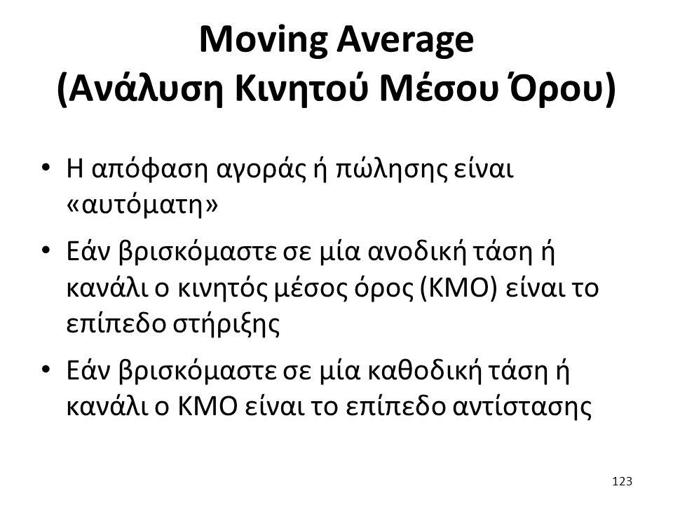 Moving Average (Ανάλυση Κινητού Μέσου Όρου) H απόφαση αγοράς ή πώλησης είναι «αυτόματη» Eάν βρισκόμαστε σε μία ανοδική τάση ή κανάλι ο κινητός μέσος όρος (ΚΜΟ) είναι το επίπεδο στήριξης Eάν βρισκόμαστε σε μία καθοδική τάση ή κανάλι ο ΚΜΟ είναι το επίπεδο αντίστασης 123