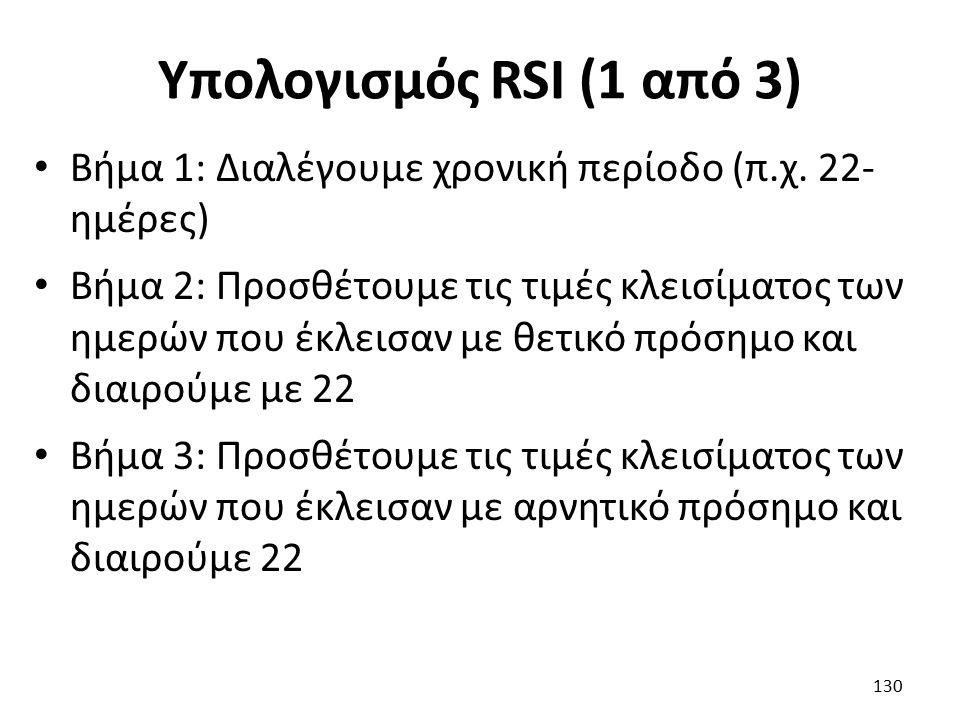 Υπολογισμός RSI (1 από 3) Βήμα 1: Διαλέγουμε χρονική περίοδο (π.χ.