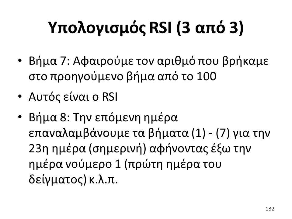 Υπολογισμός RSI (3 από 3) Βήμα 7: Αφαιρούμε τον αριθμό που βρήκαμε στο προηγούμενο βήμα από το 100 Αυτός είναι ο RSI Βήμα 8: Την επόμενη ημέρα επαναλαμβάνουμε τα βήματα (1) - (7) για την 23η ημέρα (σημερινή) αφήνοντας έξω την ημέρα νούμερο 1 (πρώτη ημέρα του δείγματος) κ.λ.π.