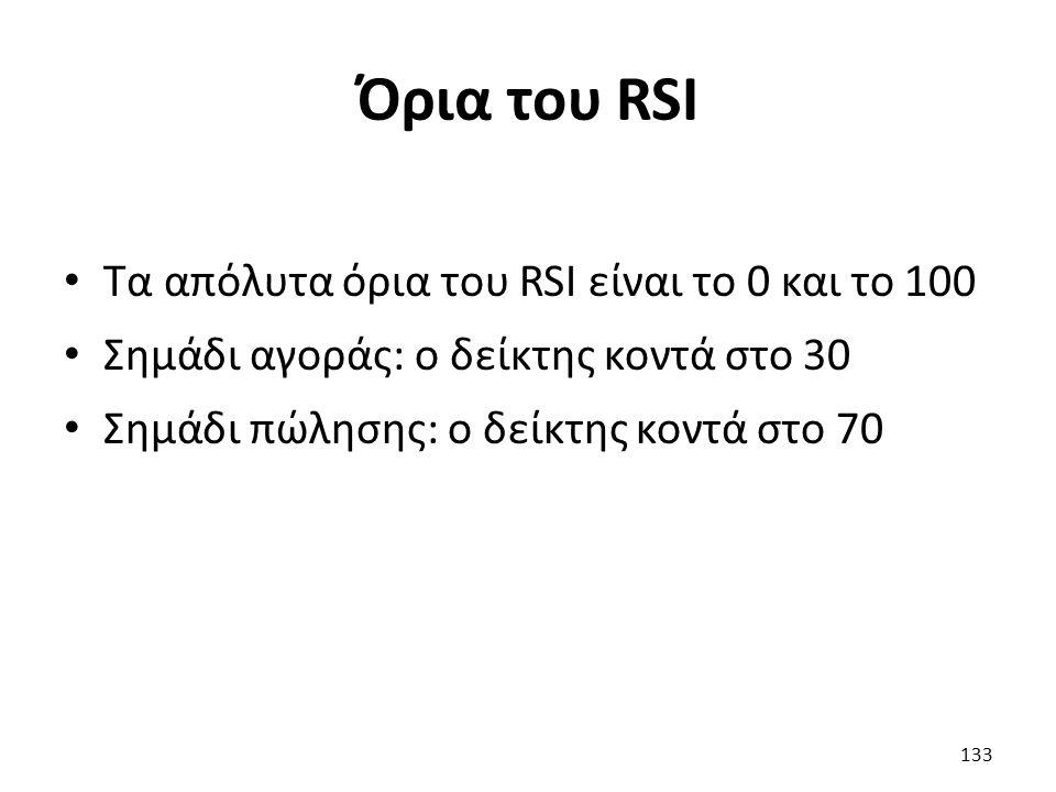 Όρια του RSI Τα απόλυτα όρια του RSI είναι το 0 και το 100 Σημάδι αγοράς: ο δείκτης κοντά στο 30 Σημάδι πώλησης: ο δείκτης κοντά στο 70 133