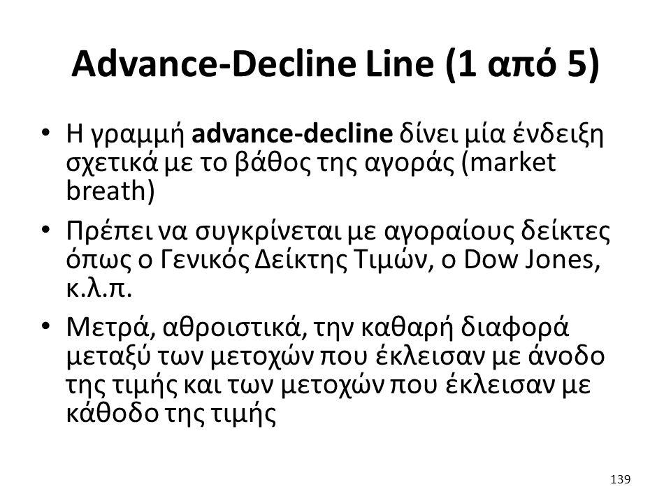 Advance-Decline Line (1 από 5) Η γραμμή advance-decline δίνει μία ένδειξη σχετικά με το βάθος της αγοράς (market breath) Πρέπει να συγκρίνεται με αγοραίους δείκτες όπως ο Γενικός Δείκτης Τιμών, ο Dow Jones, κ.λ.π.