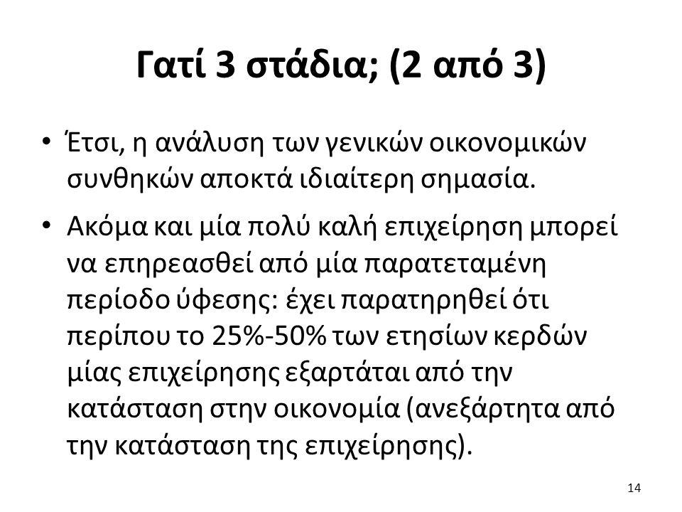 Γατί 3 στάδια; (2 από 3) Έτσι, η ανάλυση των γενικών οικονομικών συνθηκών αποκτά ιδιαίτερη σημασία.