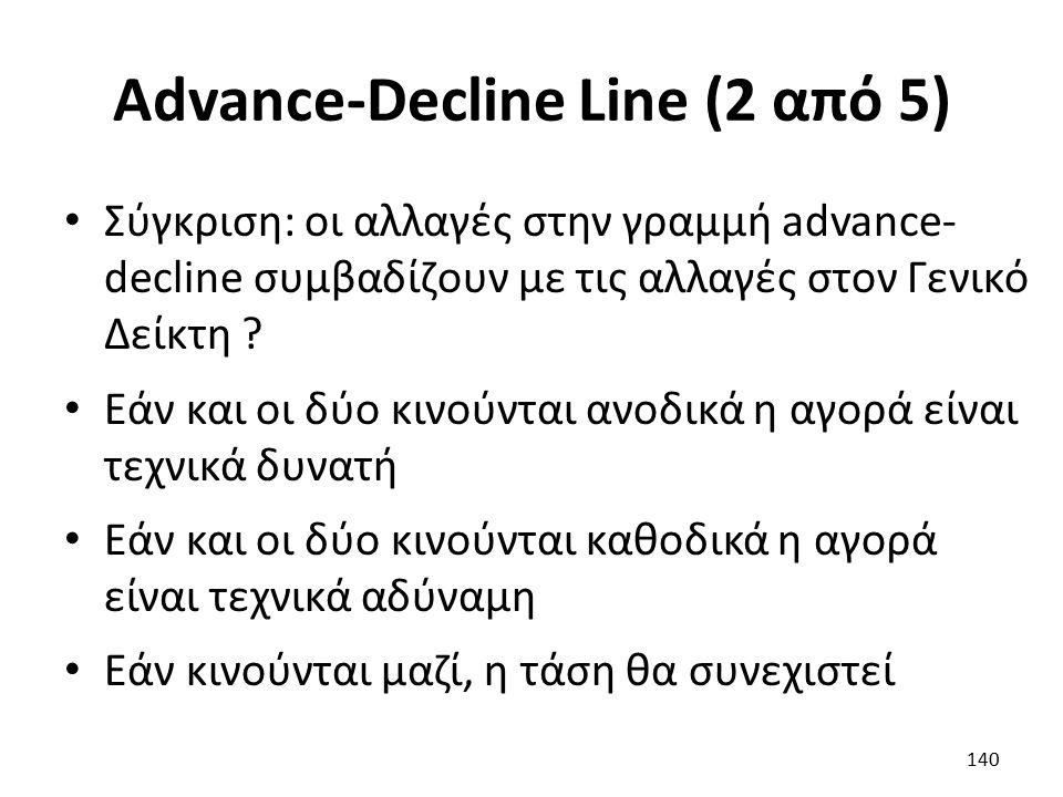 Advance-Decline Line (2 από 5) Σύγκριση: οι αλλαγές στην γραμμή advance- decline συμβαδίζουν με τις αλλαγές στον Γενικό Δείκτη .