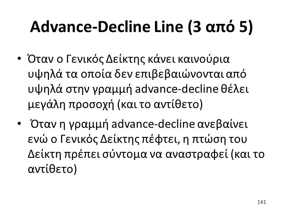 Advance-Decline Line (3 από 5) Όταν ο Γενικός Δείκτης κάνει καινούρια υψηλά τα οποία δεν επιβεβαιώνονται από υψηλά στην γραμμή advance-decline θέλει μεγάλη προσοχή (και το αντίθετο) Όταν η γραμμή advance-decline ανεβαίνει ενώ ο Γενικός Δείκτης πέφτει, η πτώση του Δείκτη πρέπει σύντομα να αναστραφεί (και το αντίθετο) 141