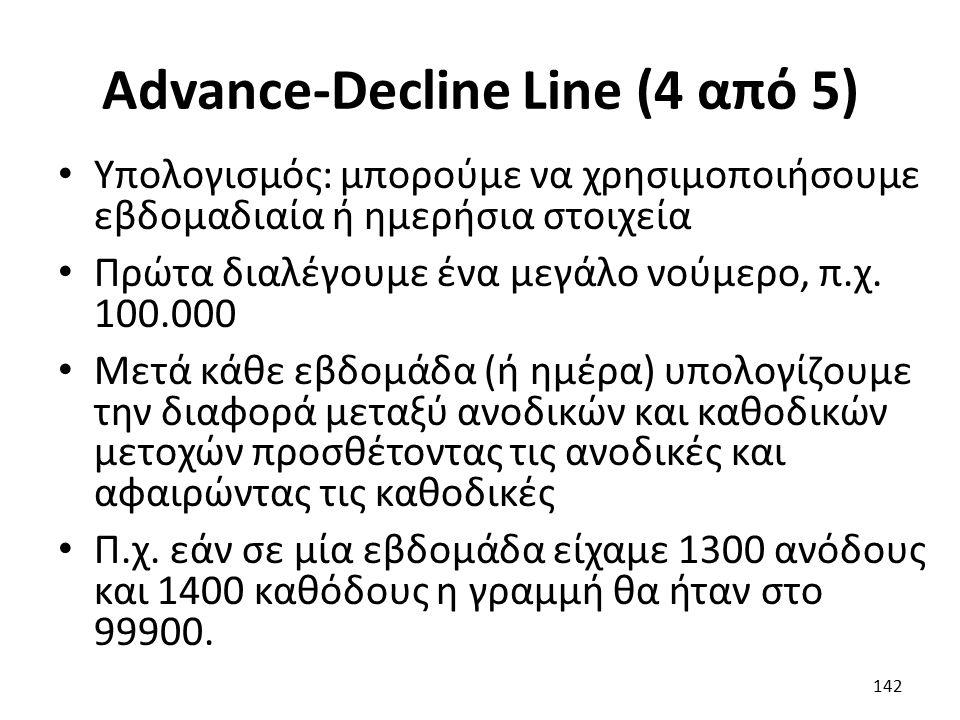 Advance-Decline Line (4 από 5) Υπολογισμός: μπορούμε να χρησιμοποιήσουμε εβδομαδιαία ή ημερήσια στοιχεία Πρώτα διαλέγουμε ένα μεγάλο νούμερο, π.χ.