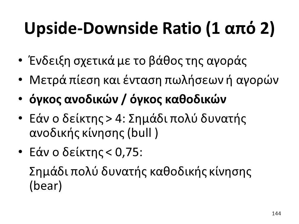 Upside-Downside Ratio (1 από 2) Ένδειξη σχετικά με το βάθος της αγοράς Μετρά πίεση και ένταση πωλήσεων ή αγορών όγκος ανοδικών / όγκος καθοδικών Εάν ο δείκτης > 4: Σημάδι πολύ δυνατής ανοδικής κίνησης (bull ) Εάν ο δείκτης < 0,75: Σημάδι πολύ δυνατής καθοδικής κίνησης (bear) 144
