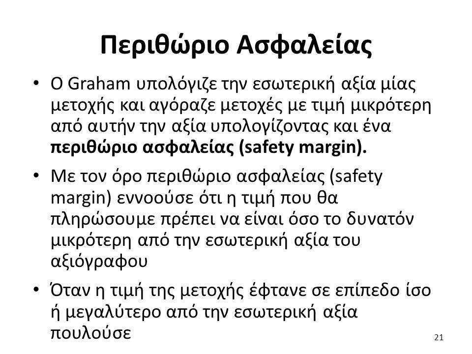 Περιθώριο Ασφαλείας Ο Graham υπολόγιζε την εσωτερική αξία μίας μετοχής και αγόραζε μετοχές με τιμή μικρότερη από αυτήν την αξία υπολογίζοντας και ένα περιθώριο ασφαλείας (safety margin).