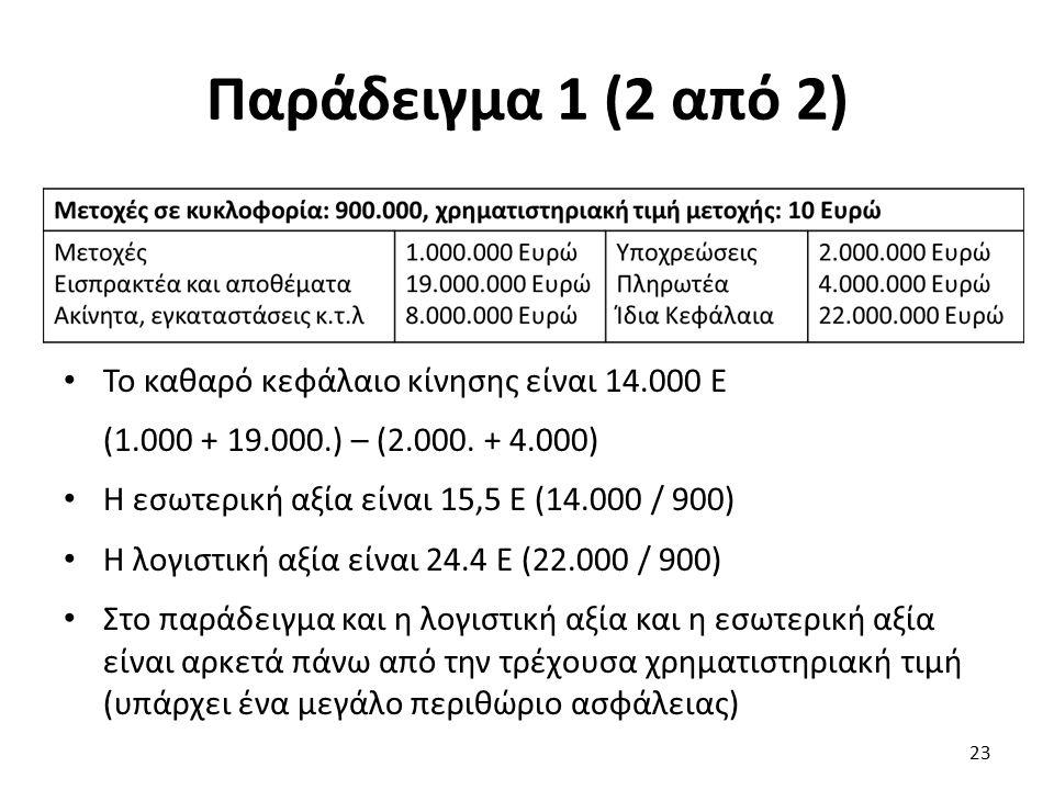 Παράδειγμα 1 (2 από 2) Το καθαρό κεφάλαιο κίνησης είναι 14.000 Ε (1.000 + 19.000.) – (2.000.