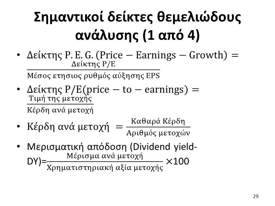 Σημαντικοί δείκτες θεμελιώδους ανάλυσης (1 από 4) 29