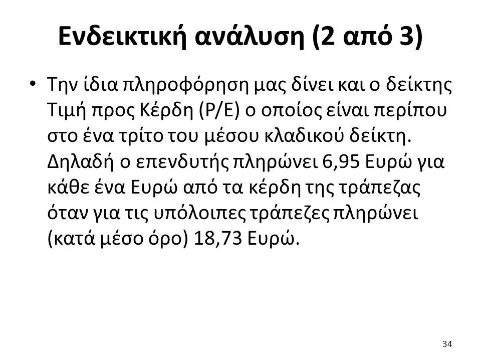 Ενδεικτική ανάλυση (2 από 3) Την ίδια πληροφόρηση μας δίνει και ο δείκτης Τιμή προς Κέρδη (P/E) ο οποίος είναι περίπου στο ένα τρίτο του μέσου κλαδικού δείκτη.