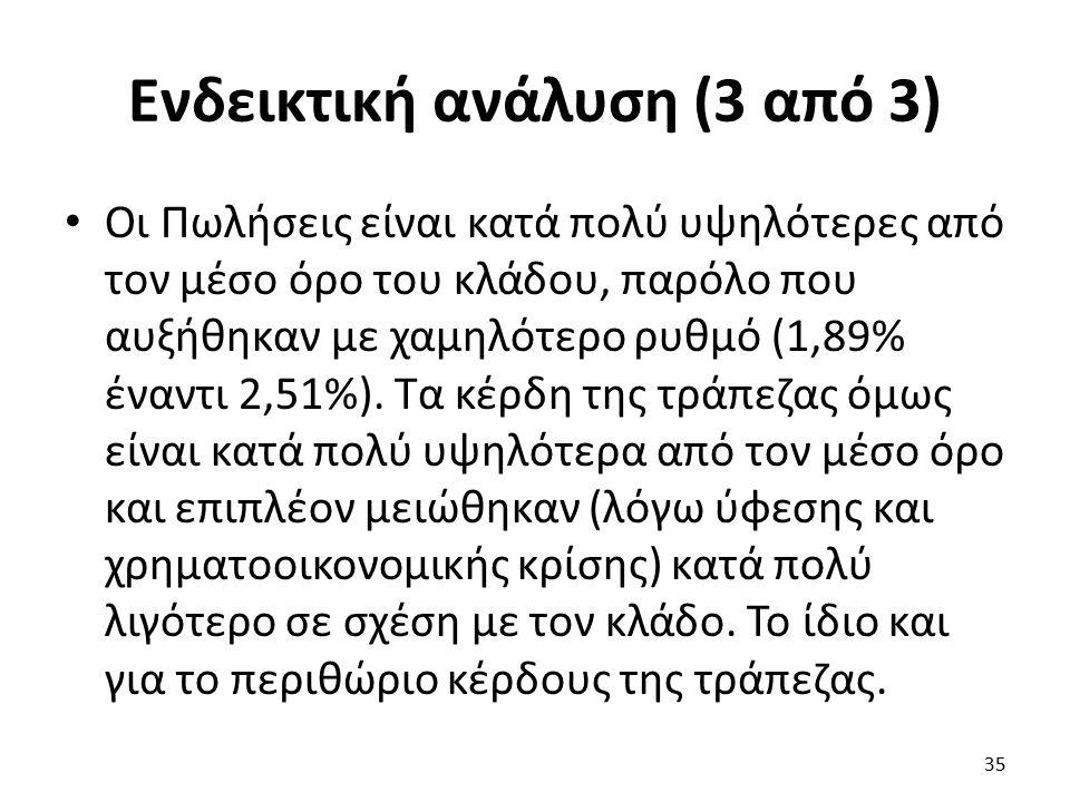 Ενδεικτική ανάλυση (3 από 3) Οι Πωλήσεις είναι κατά πολύ υψηλότερες από τον μέσο όρο του κλάδου, παρόλο που αυξήθηκαν με χαμηλότερο ρυθμό (1,89% έναντι 2,51%).