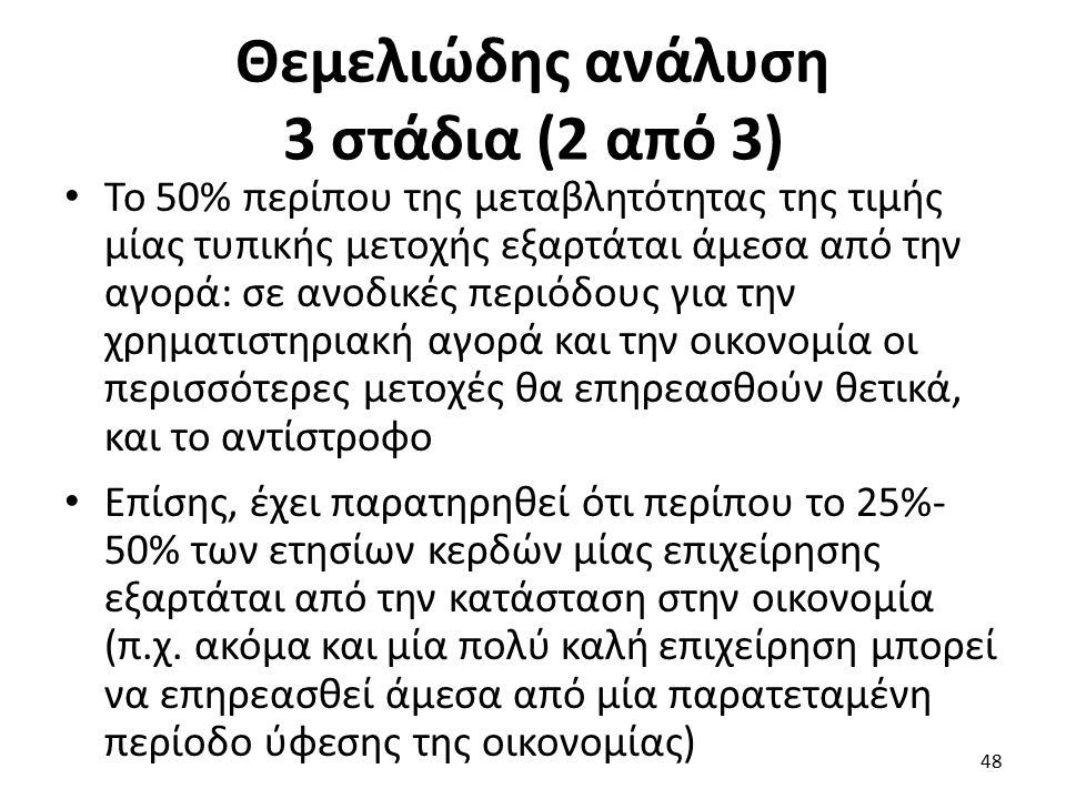 Θεμελιώδης ανάλυση 3 στάδια (2 από 3) Το 50% περίπου της μεταβλητότητας της τιμής μίας τυπικής μετοχής εξαρτάται άμεσα από την αγορά: σε ανοδικές περιόδους για την χρηματιστηριακή αγορά και την οικονομία οι περισσότερες μετοχές θα επηρεασθούν θετικά, και το αντίστροφο Επίσης, έχει παρατηρηθεί ότι περίπου το 25%- 50% των ετησίων κερδών μίας επιχείρησης εξαρτάται από την κατάσταση στην οικονομία (π.χ.