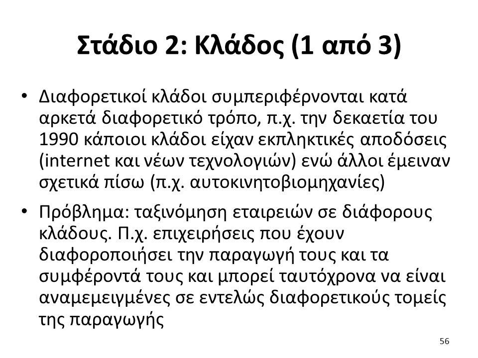 Στάδιο 2: Κλάδος (1 από 3) Διαφορετικοί κλάδοι συμπεριφέρνονται κατά αρκετά διαφορετικό τρόπο, π.χ.