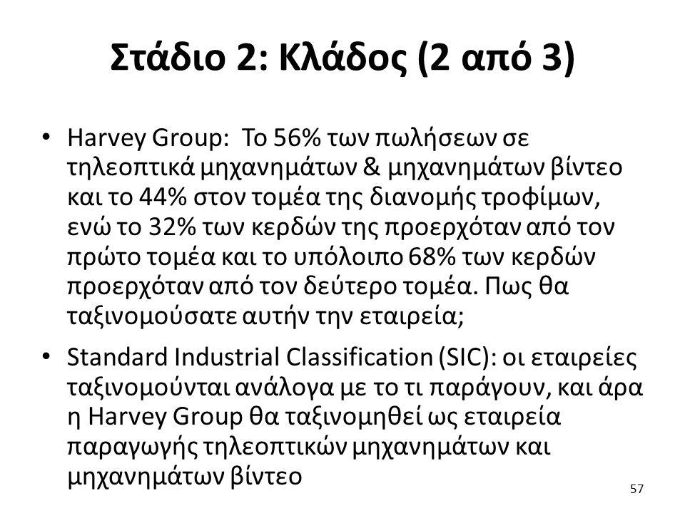 Στάδιο 2: Κλάδος (2 από 3) Harvey Group: Το 56% των πωλήσεων σε τηλεοπτικά μηχανημάτων & μηχανημάτων βίντεο και το 44% στον τομέα της διανομής τροφίμων, ενώ το 32% των κερδών της προερχόταν από τον πρώτο τομέα και το υπόλοιπο 68% των κερδών προερχόταν από τον δεύτερο τομέα.