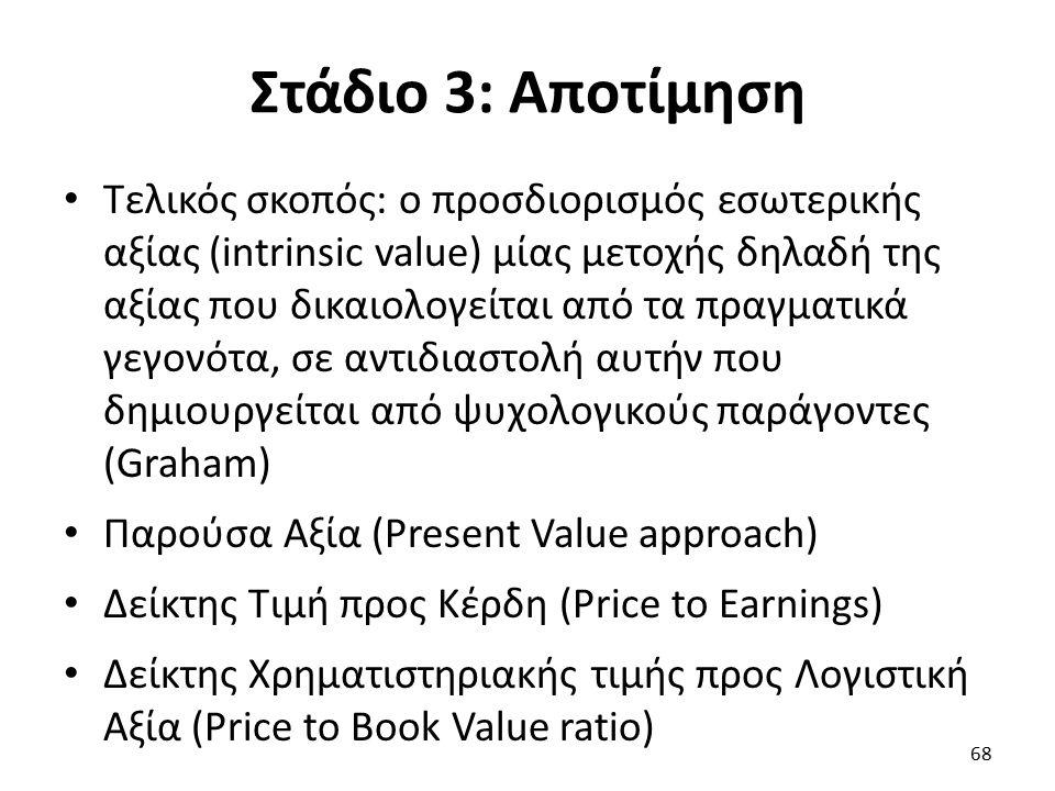 Στάδιο 3: Αποτίμηση Τελικός σκοπός: ο προσδιορισμός εσωτερικής αξίας (intrinsic value) μίας μετοχής δηλαδή της αξίας που δικαιολογείται από τα πραγματικά γεγονότα, σε αντιδιαστολή αυτήν που δημιουργείται από ψυχολογικούς παράγοντες (Graham) Παρούσα Αξία (Present Value approach) Δείκτης Τιμή προς Κέρδη (Price to Earnings) Δείκτης Χρηματιστηριακής τιμής προς Λογιστική Αξία (Price to Book Value ratio) 68