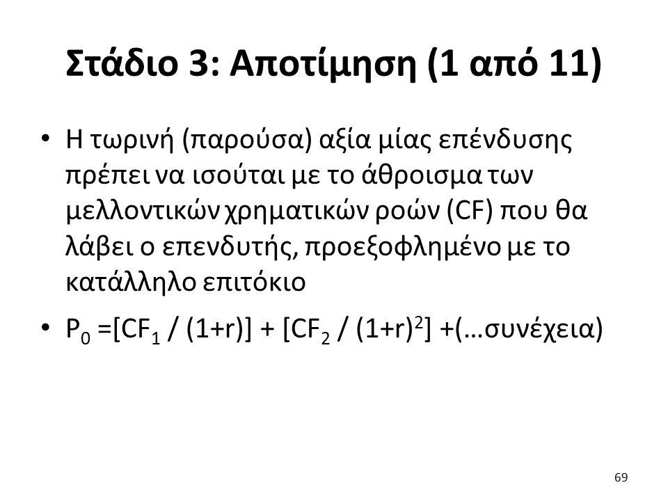 Στάδιο 3: Αποτίμηση (1 από 11) Η τωρινή (παρούσα) αξία μίας επένδυσης πρέπει να ισούται με το άθροισμα των μελλοντικών χρηματικών ροών (CF) που θα λάβει ο επενδυτής, προεξοφλημένο με το κατάλληλο επιτόκιο P 0 =[CF 1 / (1+r)] + [CF 2 / (1+r) 2 ] +(…συνέχεια) 69