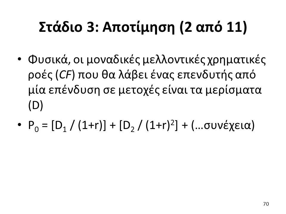 Στάδιο 3: Αποτίμηση (2 από 11) Φυσικά, οι μοναδικές μελλοντικές χρηματικές ροές (CF) που θα λάβει ένας επενδυτής από μία επένδυση σε μετοχές είναι τα μερίσματα (D) P 0 = [D 1 / (1+r)] + [D 2 / (1+r) 2 ] + (…συνέχεια) 70