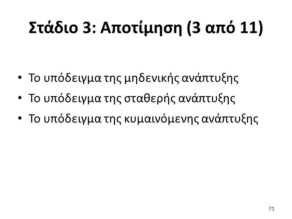 Στάδιο 3: Αποτίμηση (3 από 11) Το υπόδειγμα της μηδενικής ανάπτυξης Το υπόδειγμα της σταθερής ανάπτυξης Το υπόδειγμα της κυμαινόμενης ανάπτυξης 71