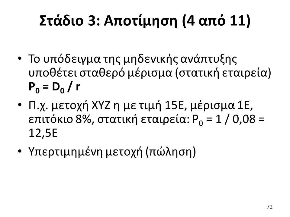 Στάδιο 3: Αποτίμηση (4 από 11) Το υπόδειγμα της μηδενικής ανάπτυξης υποθέτει σταθερό μέρισμα (στατική εταιρεία) P 0 = D 0 / r Π.χ.