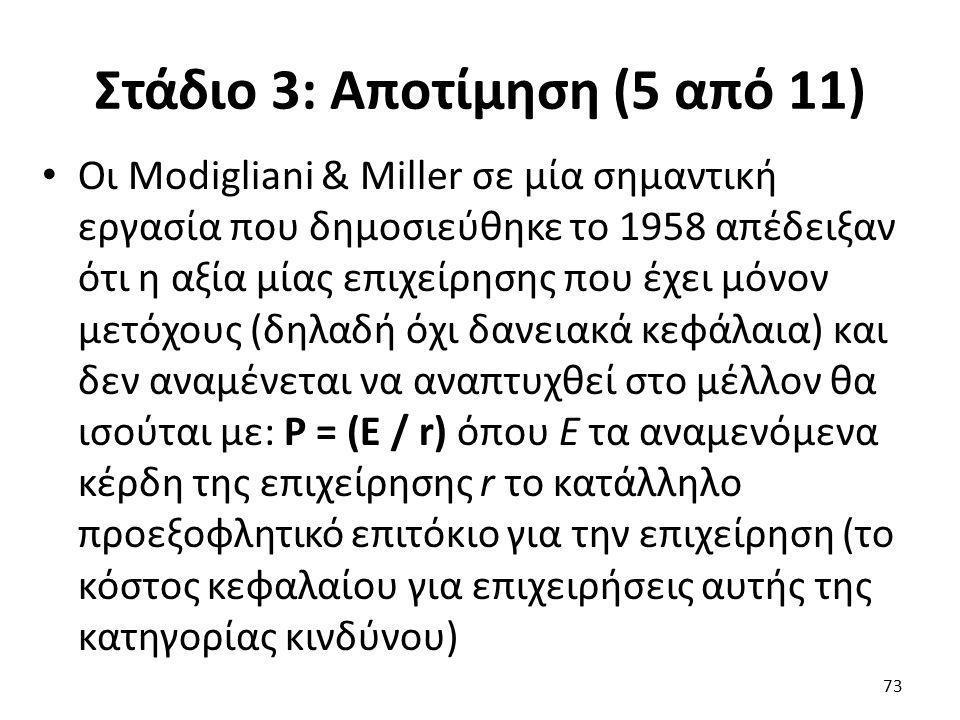 Στάδιο 3: Αποτίμηση (5 από 11) Οι Modigliani & Miller σε μία σημαντική εργασία που δημοσιεύθηκε το 1958 απέδειξαν ότι η αξία μίας επιχείρησης που έχει μόνον μετόχους (δηλαδή όχι δανειακά κεφάλαια) και δεν αναμένεται να αναπτυχθεί στο μέλλον θα ισούται με: Ρ = (Ε / r) όπου E τα αναμενόμενα κέρδη της επιχείρησης r το κατάλληλο προεξοφλητικό επιτόκιο για την επιχείρηση (το κόστος κεφαλαίου για επιχειρήσεις αυτής της κατηγορίας κινδύνου) 73