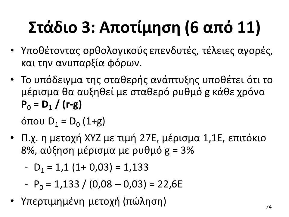 Στάδιο 3: Αποτίμηση (6 από 11) Υποθέτοντας ορθολογικούς επενδυτές, τέλειες αγορές, και την ανυπαρξία φόρων.