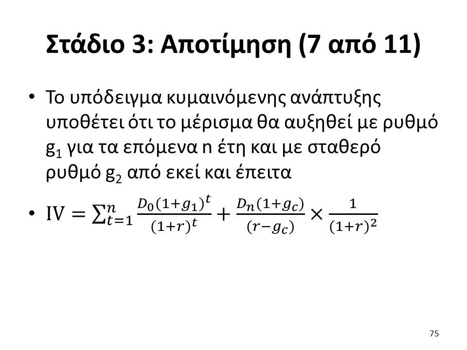 Στάδιο 3: Αποτίμηση (7 από 11) 75