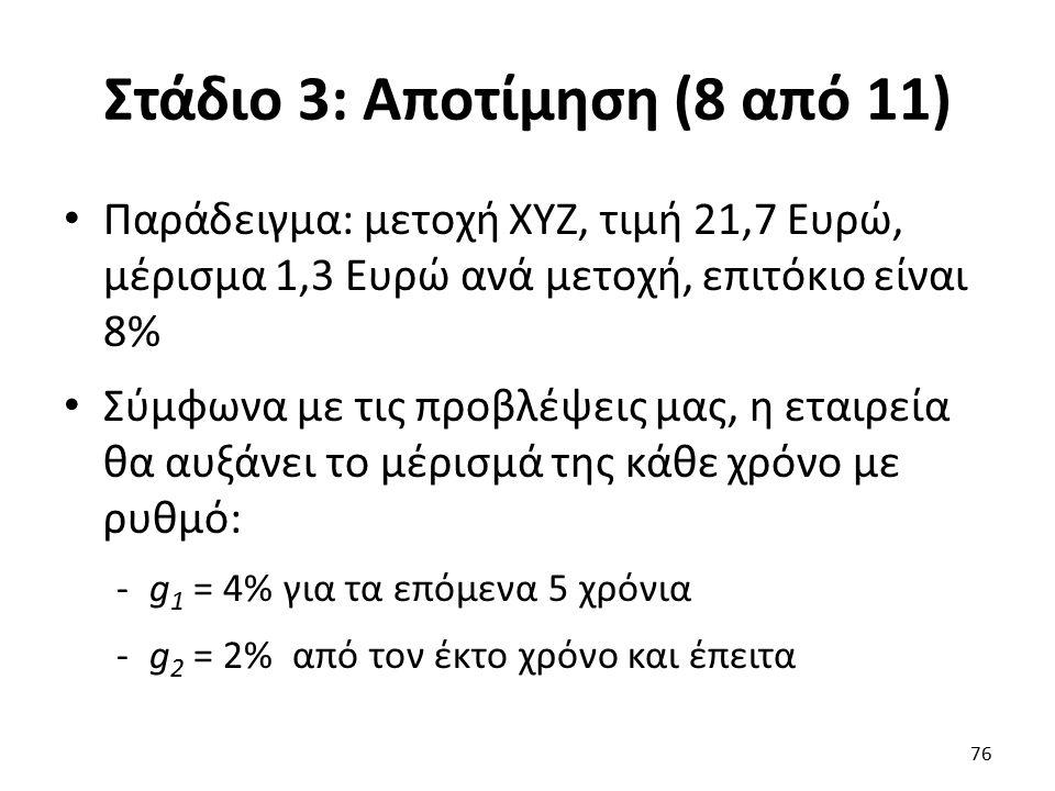 Στάδιο 3: Αποτίμηση (8 από 11) Παράδειγμα: μετοχή ΧΥΖ, τιμή 21,7 Ευρώ, μέρισμα 1,3 Ευρώ ανά μετοχή, επιτόκιο είναι 8% Σύμφωνα με τις προβλέψεις μας, η εταιρεία θα αυξάνει το μέρισμά της κάθε χρόνο με ρυθμό: -g 1 = 4% για τα επόμενα 5 χρόνια -g 2 = 2% από τον έκτο χρόνο και έπειτα 76