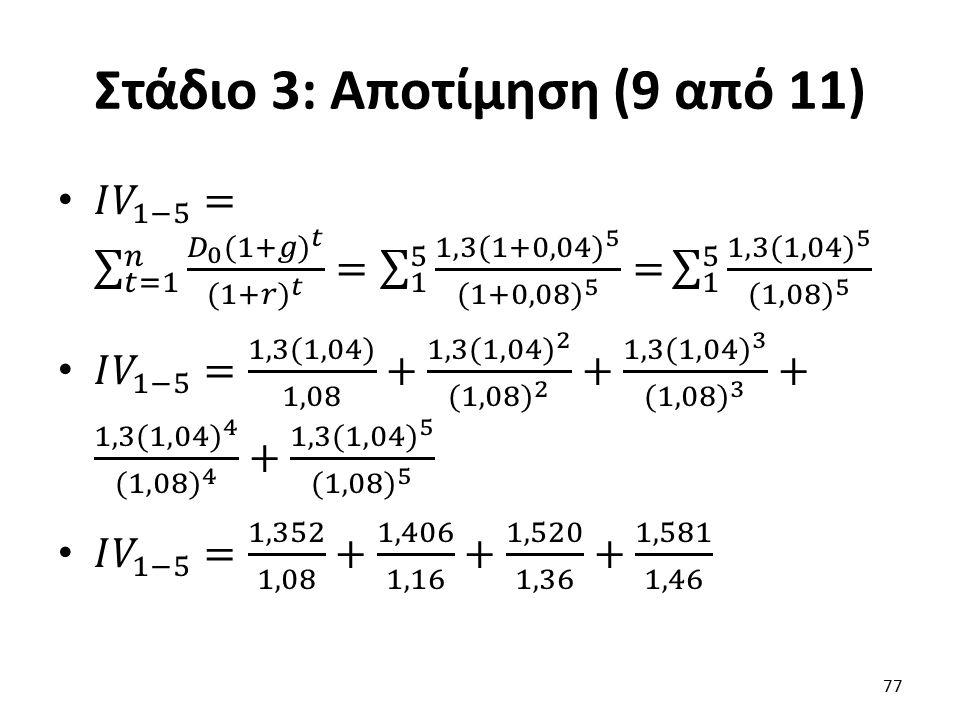 Στάδιο 3: Αποτίμηση (9 από 11) 77