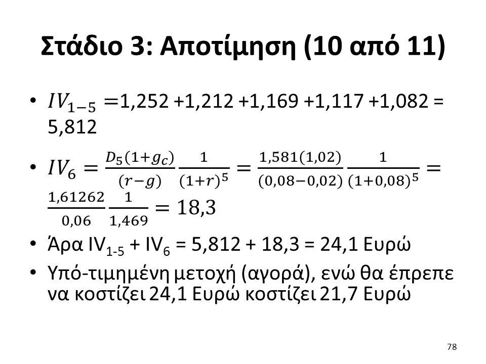 Στάδιο 3: Αποτίμηση (10 από 11) 78