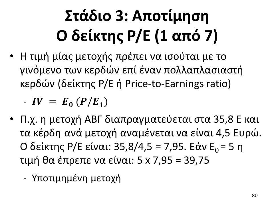 Στάδιο 3: Αποτίμηση Ο δείκτης P/E (1 από 7) 80