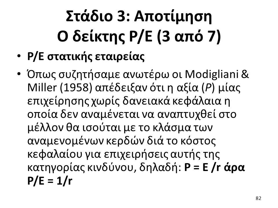Στάδιο 3: Αποτίμηση Ο δείκτης P/E (3 από 7) Ρ/Ε στατικής εταιρείας Όπως συζητήσαμε ανωτέρω οι Modigliani & Miller (1958) απέδειξαν ότι η αξία (Ρ) μίας επιχείρησης χωρίς δανειακά κεφάλαια η οποία δεν αναμένεται να αναπτυχθεί στο μέλλον θα ισούται με το κλάσμα των αναμενομένων κερδών διά το κόστος κεφαλαίου για επιχειρήσεις αυτής της κατηγορίας κινδύνου, δηλαδή: P = E /r άρα P/E = 1/r 82