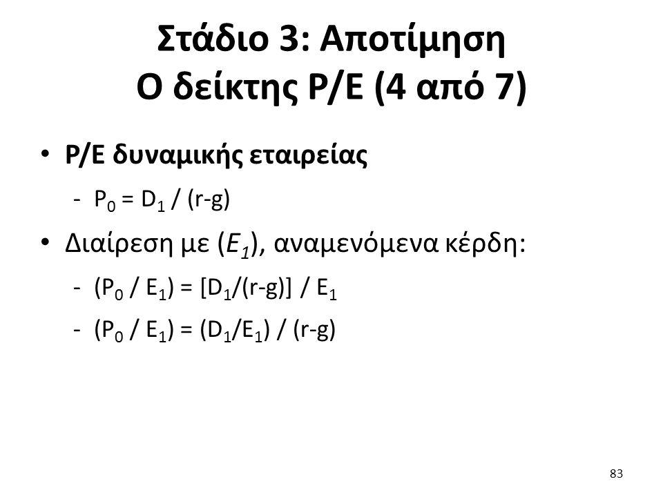 Στάδιο 3: Αποτίμηση Ο δείκτης P/E (4 από 7) Ρ/Ε δυναμικής εταιρείας -P 0 = D 1 / (r-g) Διαίρεση με (Ε 1 ), αναμενόμενα κέρδη: -(P 0 / Ε 1 ) = [D 1 /(r-g)] / Ε 1 -(P 0 / Ε 1 ) = (D 1 /Ε 1 ) / (r-g) 83