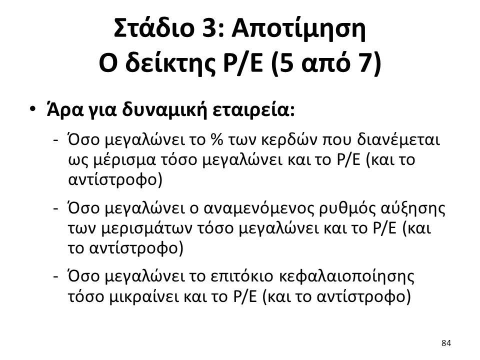 Στάδιο 3: Αποτίμηση Ο δείκτης P/E (5 από 7) Άρα για δυναμική εταιρεία: -Όσο μεγαλώνει το % των κερδών που διανέμεται ως μέρισμα τόσο μεγαλώνει και το P/E (και το αντίστροφο) -Όσο μεγαλώνει ο αναμενόμενος ρυθμός αύξησης των μερισμάτων τόσο μεγαλώνει και το P/E (και το αντίστροφο) -Όσο μεγαλώνει το επιτόκιο κεφαλαιοποίησης τόσο μικραίνει και το P/E (και το αντίστροφο) 84