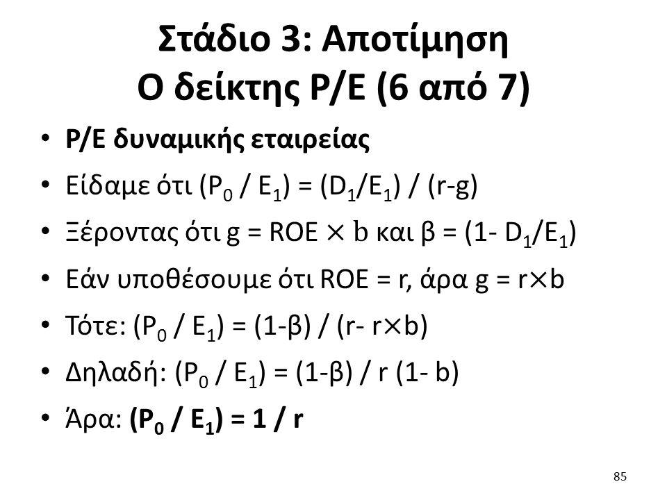 Στάδιο 3: Αποτίμηση Ο δείκτης P/E (6 από 7) 85