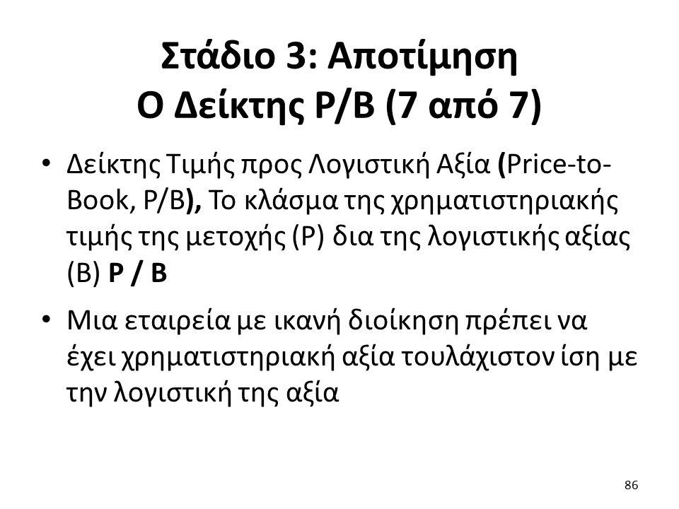 Στάδιο 3: Αποτίμηση Ο Δείκτης P/B (7 από 7) Δείκτης Τιμής προς Λογιστική Αξία (Price-to- Book, P/B), Το κλάσμα της χρηματιστηριακής τιμής της μετοχής (P) δια της λογιστικής αξίας (Β) P / B Μια εταιρεία με ικανή διοίκηση πρέπει να έχει χρηματιστηριακή αξία τουλάχιστον ίση με την λογιστική της αξία 86