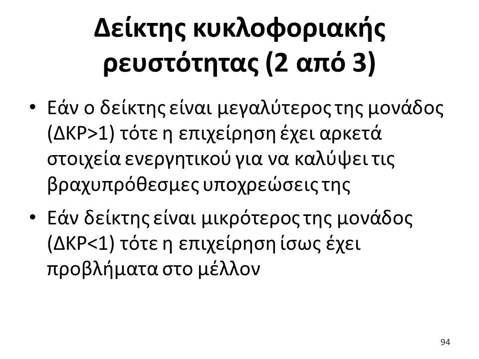 Δείκτης κυκλοφοριακής ρευστότητας (2 από 3) Εάν ο δείκτης είναι μεγαλύτερος της μονάδος (ΔΚΡ>1) τότε η επιχείρηση έχει αρκετά στοιχεία ενεργητικού για να καλύψει τις βραχυπρόθεσμες υποχρεώσεις της Εάν δείκτης είναι μικρότερος της μονάδος (ΔΚΡ<1) τότε η επιχείρηση ίσως έχει προβλήματα στο μέλλον 94