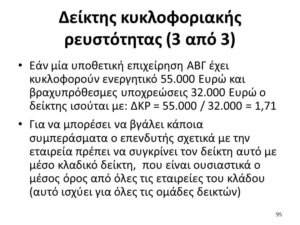 Δείκτης κυκλοφοριακής ρευστότητας (3 από 3) Εάν μία υποθετική επιχείρηση ΑΒΓ έχει κυκλοφορούν ενεργητικό 55.000 Ευρώ και βραχυπρόθεσμες υποχρεώσεις 32.000 Ευρώ ο δείκτης ισούται με: ΔΚΡ = 55.000 / 32.000 = 1,71 Για να μπορέσει να βγάλει κάποια συμπεράσματα ο επενδυτής σχετικά με την εταιρεία πρέπει να συγκρίνει τον δείκτη αυτό με μέσο κλαδικό δείκτη, που είναι ουσιαστικά ο μέσος όρος από όλες τις εταιρείες του κλάδου (αυτό ισχύει για όλες τις ομάδες δεικτών) 95