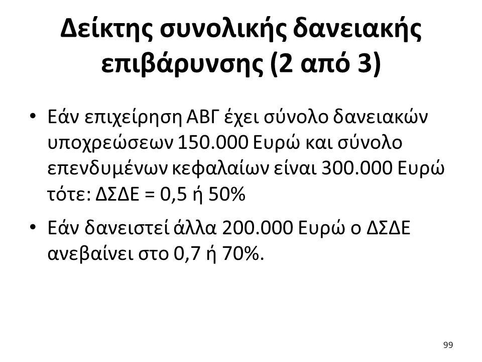Δείκτης συνολικής δανειακής επιβάρυνσης (2 από 3) Εάν επιχείρηση ΑΒΓ έχει σύνολο δανειακών υποχρεώσεων 150.000 Ευρώ και σύνολο επενδυμένων κεφαλαίων είναι 300.000 Ευρώ τότε: ΔΣΔΕ = 0,5 ή 50% Εάν δανειστεί άλλα 200.000 Ευρώ ο ΔΣΔΕ ανεβαίνει στο 0,7 ή 70%.