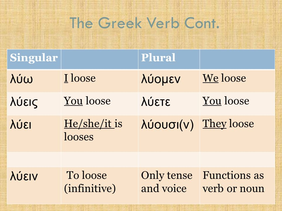 Contract Verbs 1.1 Introduction to Contract Verbs  Contract verbs are verbs that end in:  α, ε, ο [letter before connecting vowel & personal ending]  The final vowel is called the contract vowel αγαπα-  Contract vowel + connecting vowel  contraction ποιε- +ομεν  ποιο ῦ μεν