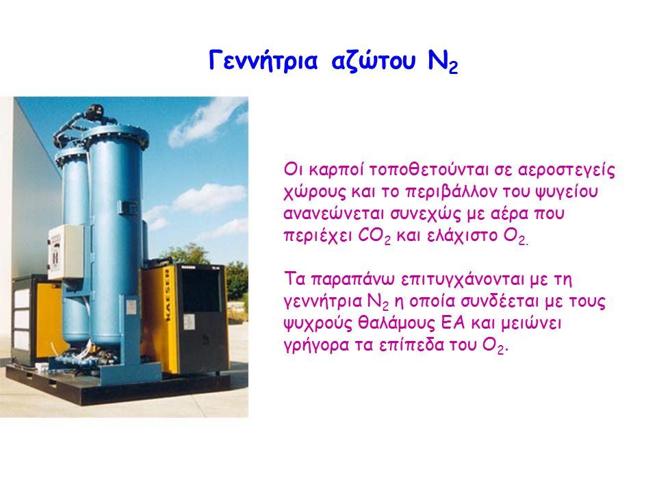 Γεννήτρια αζώτου Ν 2 Οι καρποί τοποθετούνται σε αεροστεγείς χώρους και το περιβάλλον του ψυγείου ανανεώνεται συνεχώς με αέρα που περιέχει CΟ 2 και ελάχιστο Ο 2.